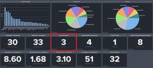 Helpdesk Support Dashboard